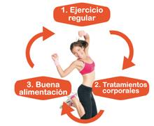 30 Minutos Gym & Beauty